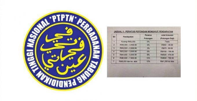 Jadual Bayaran Balik Pinjaman PTPTN Melalui Potongan Gaji Berjadual