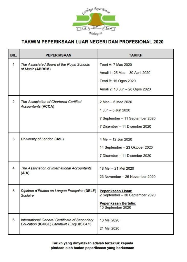 Takwim Peperiksaan Luar Negeri dan Profesional 2020 (Jadual)